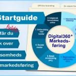 aug2019-overblik-markedsfoering-virksomhed-digital-360-modellen-v0-5-III